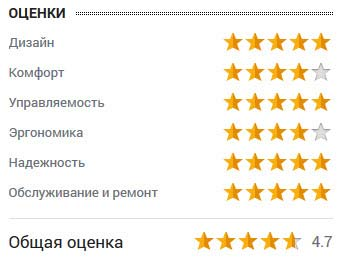 оценка Анатолия Стрикова