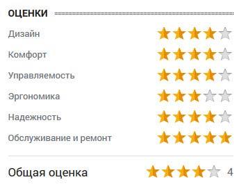 оценка от Юрия Сенюшкина