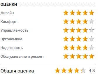оценка от Лены Томшиной