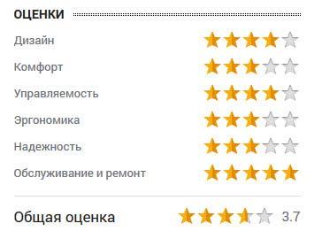 оценка Радика Бадыкшанова