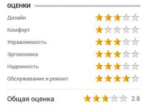 отзыв Olega Makedonsky