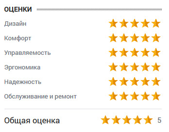 оценка Игоря Иванова