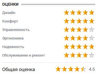 оценка Владимира Костенко