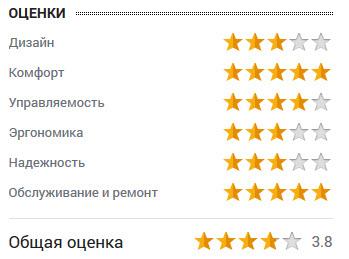 оценка Сергея Агафонова