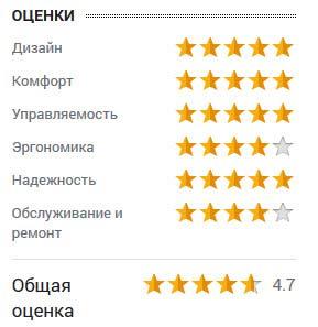 оценка Андрея Головинского