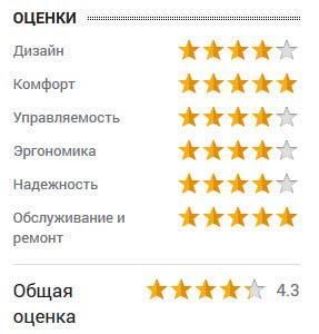 оценка Павела Суходубенко