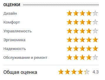 оценка Сергея Подоляна
