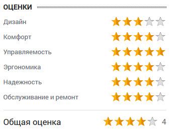 оценка Вячеслава Петрова