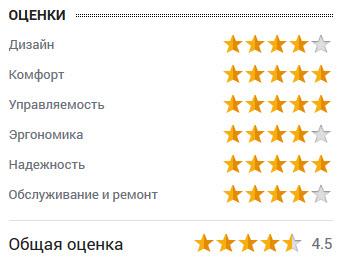 оценка Алексея Зеленухина