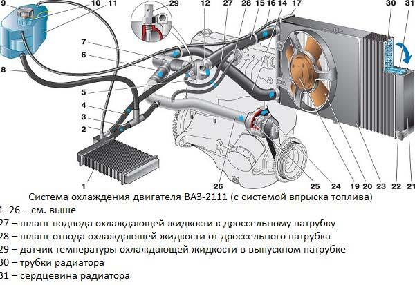 Радиатор отопителя ваз 2110 старого образца