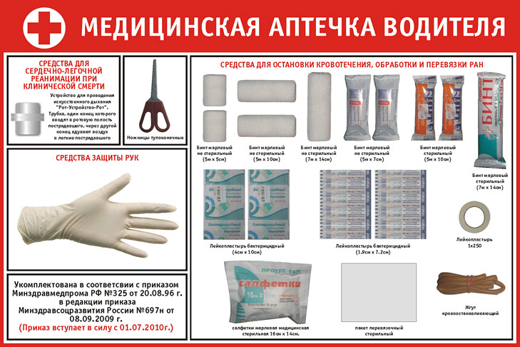 автомобильная аптечка в россии 2018 года