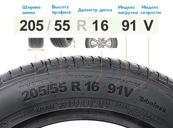 надписи на шинах