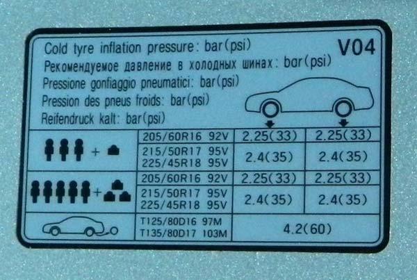 индекс нагрузки и скорости резины