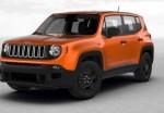 Jeep Renegade 2015 года за 1.93 млн руб в Москве